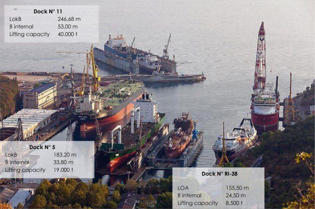 Viktor-Lenac-Shipyard